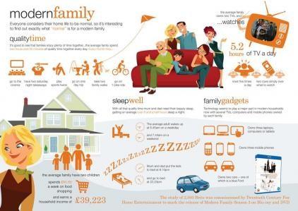 Name:  modern family.jpg Views: 1764 Size:  26.9 KB