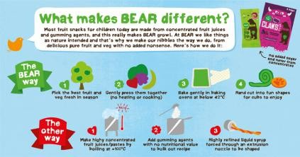 Netmums BEAR Infographic.jpg