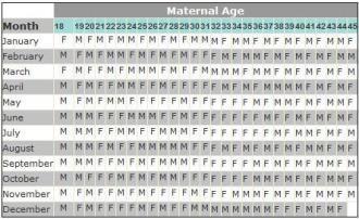 chinesepregnancycalendargender.jpg