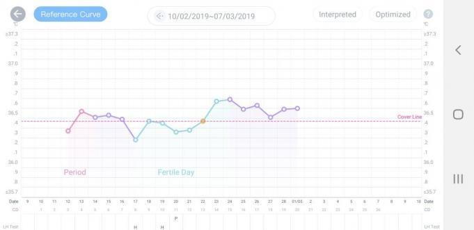 Screenshot_20190301-203519_Femometer.jpg