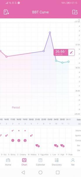 Screenshot_20190226_071559_com.bm.android.thermometer.jpg