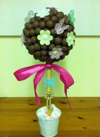 How to make a sweet/candy or lollypop tree-970839_10151468397692807_2125995384_n.jpg