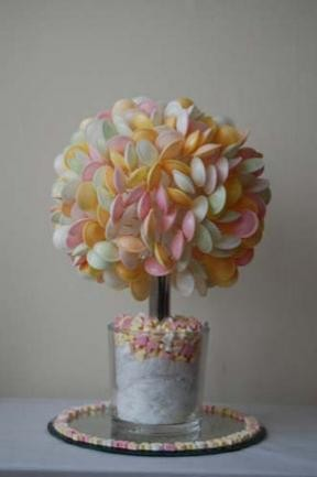 How to make a sweet/candy or lollypop tree-sweet-tree-aboutus.jpg
