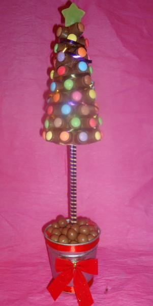 How to make a sweet/candy or lollypop tree-195.jpg