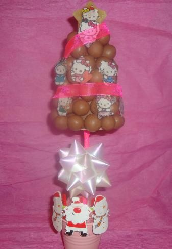 How to make a sweet/candy or lollypop tree-1720.jpg