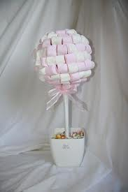 How to make a sweet/candy or lollypop tree-125.jpg