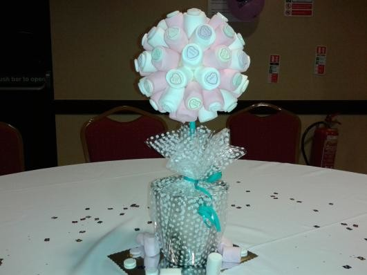 How to make a sweet/candy or lollypop tree-danielley-417.jpg