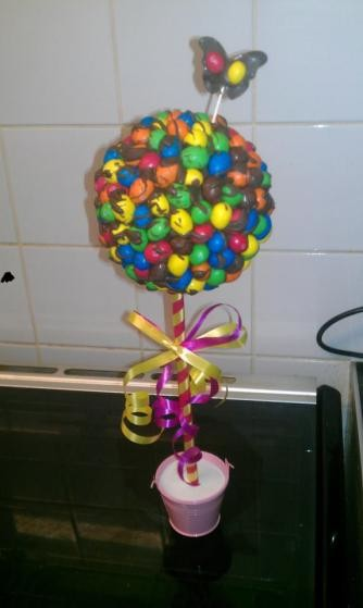 How to make a sweet/candy or lollypop tree-m-ms.jpg