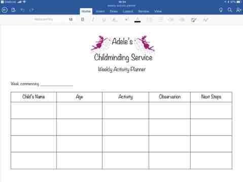 Childminding risk assessment template risk assessments examples childminding advice netmums chat maxwellsz