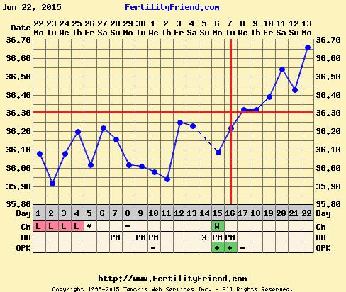 chartgraph_modulebbt.png