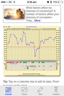 Late ovulation late af bfn  FED UP   Netmums