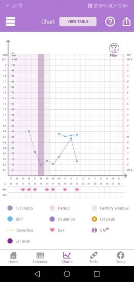 6dpo 2ww? - Netmums Chat - Page 6