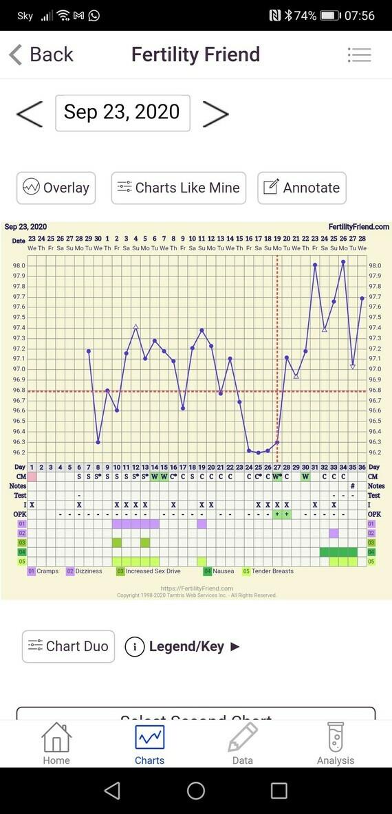 Screenshot_20201028_075639_com-tamtris-fertilityfriend