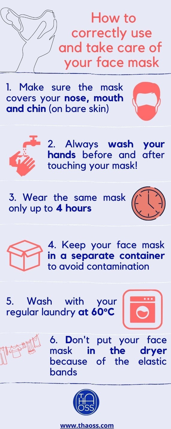 2-Maskinfographic-picture